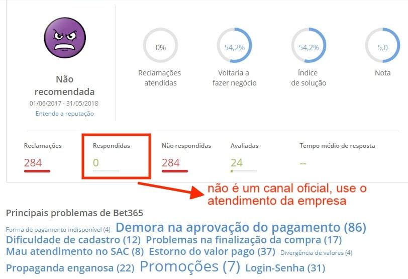 29c155b4ea bet365 é confiável  Depoimentos de usuários reais