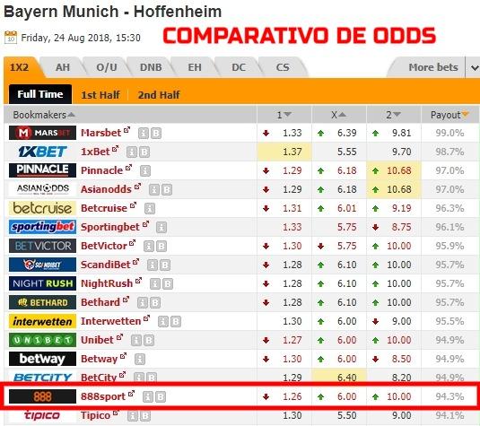 comparativo de odds 888sport
