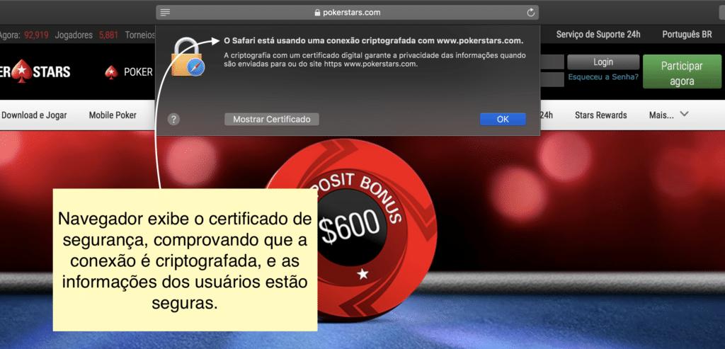 O PokerStars é confiável!