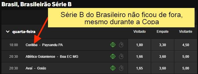 Série B do Brasileirão não ficou de fora, mesmo durante a Copa no Betway apostas