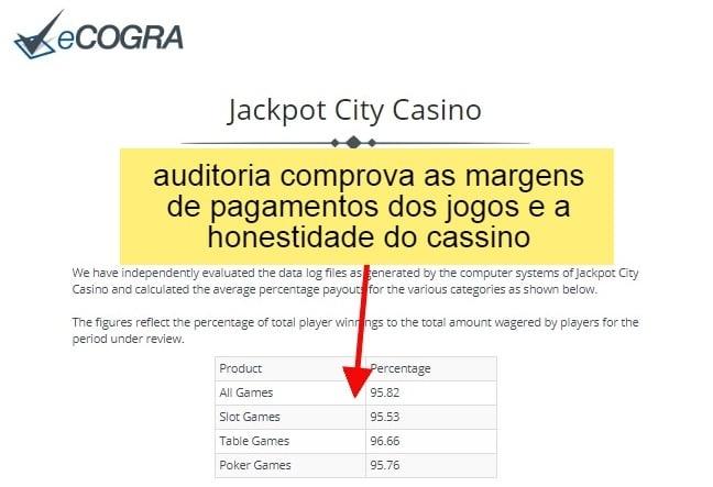 """""""auditoria comprova as margens de pagamentos dos jogos e a honestidade do cassino"""""""