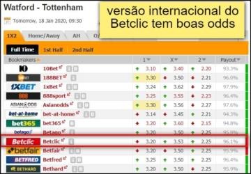 tela de comparação de odds do Betclic com concorrentes mostra que versão internacional tem boas cotas