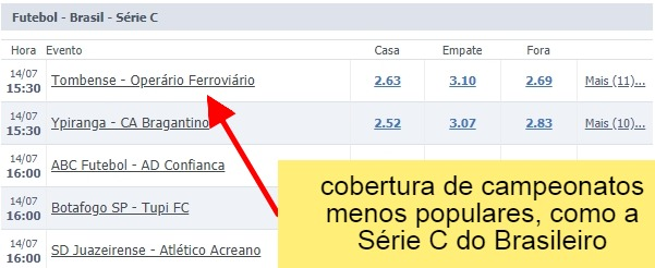 SuperAposta tem cobertura de campeonatos menos populares, como Série C do Brasileiro