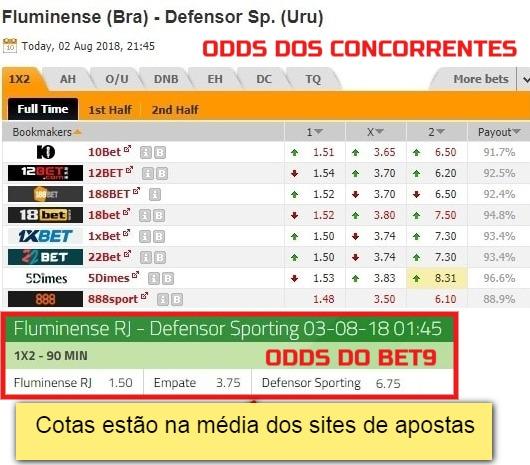cotas do Bet9 estão na média dos sites de apostas