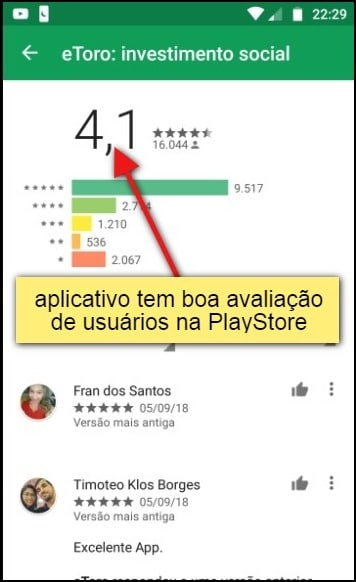 tela mostra avaliações dos usuários na Playstore, para o aplicativo eToro