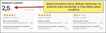 imagem de avaliação 2.5 do aplicativo Easynvest em plataforma de apps