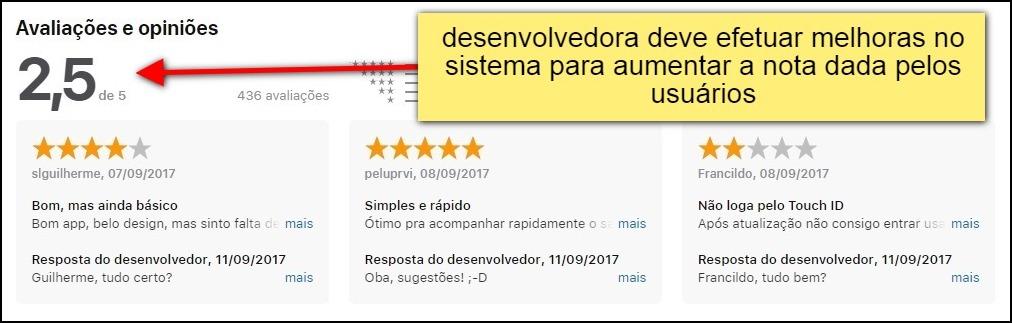 """""""desenvolvedora deve aumentar efetuar melhoras no sistema para aumentar a nota dada pelos usuários"""""""
