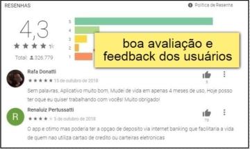 App do IQ Option tem boa avaliação de usuários