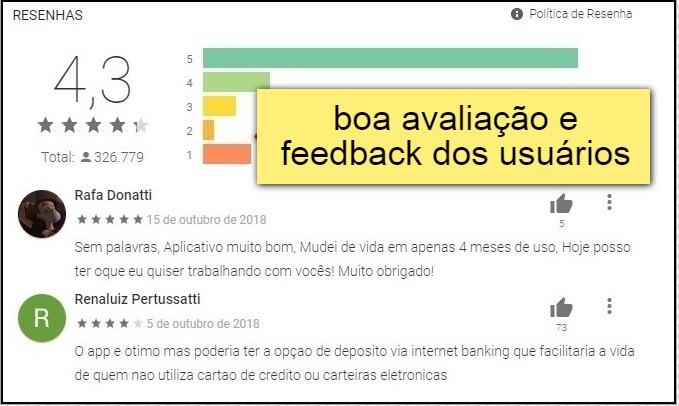 Boa avaliação e feedback dos usuários do IQ Option