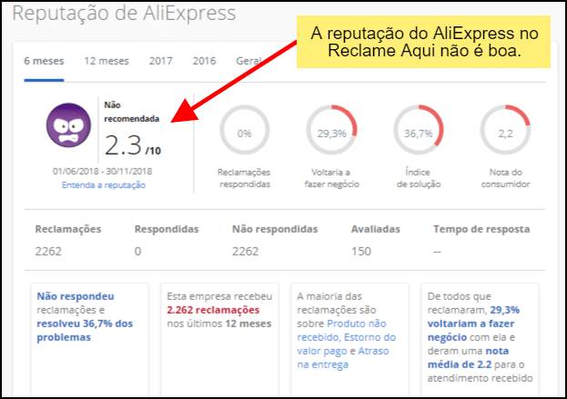 47bcf5f60 AliExpress é confiável  Depoimentos de compradores reais