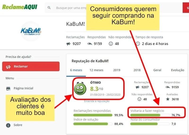 painel que exibe a reputação do kabum em site de queixas