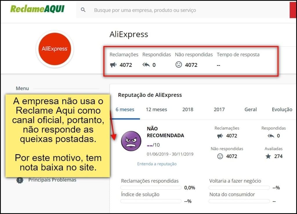AliExpress não responde usuários em plataformas externas do Brasil