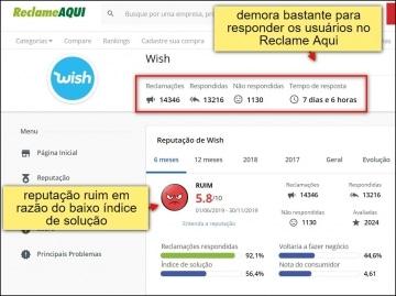 Reputação do Wish em site de queixas no Brasil
