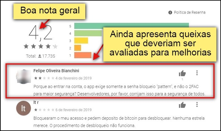 """imagem com avaliações do Binance App dizendo: """"boa nota geral. Ainda apresenta queixas que deveriam ser avaliadas para melhorias"""""""
