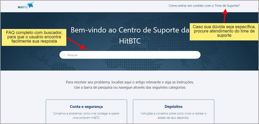 HitBTC Atendimento