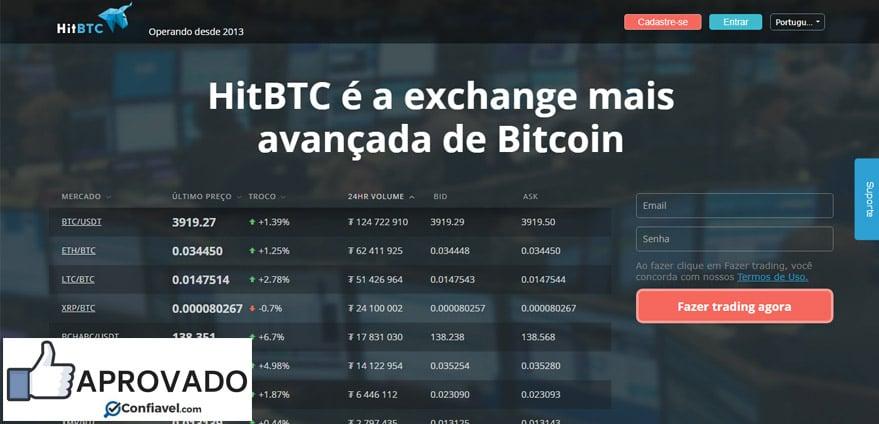HitBtc Brasil