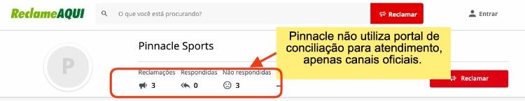 Pinnacle utiliza apenas canais oficiais para responder apostadores