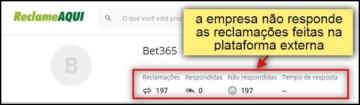 captura de tela mostra que bet365 não usa sites intermediários para atendimento aos usuários