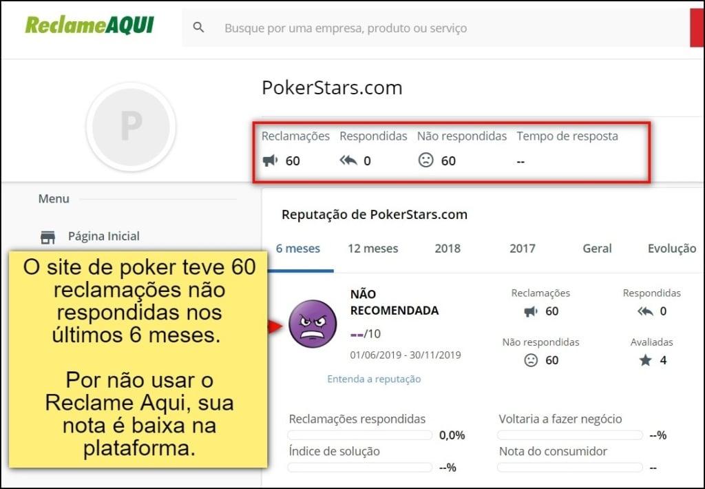 PokerStars não usa plataformas externas para responder clientes
