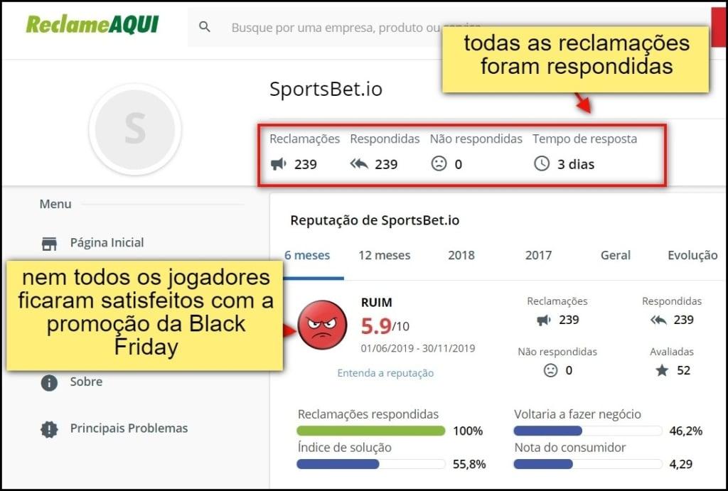 Sportsbet.io costuma responder reclamações de usuários no principal portal de conciliação utilizado no Brasil