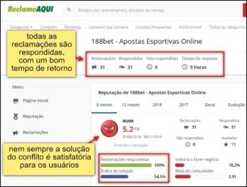 captura de tela de site de queixas mostra que todas as reclamações são respondidas