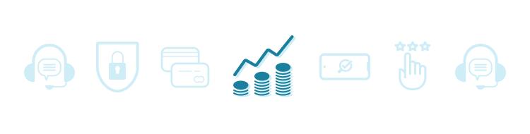 análise de serviço financeiro
