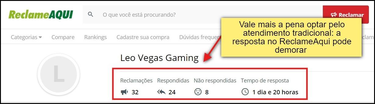 tela com saldo de reclamações do LeoVegas no Brasil