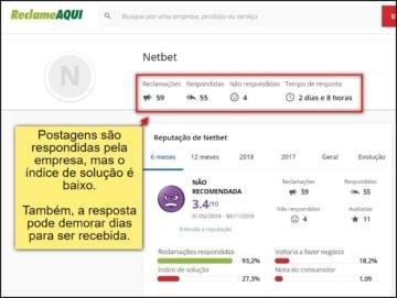 Queixas contra a NetBet no Brasil