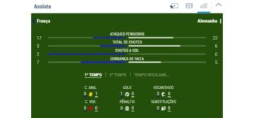 estatística de jogo sportingbet