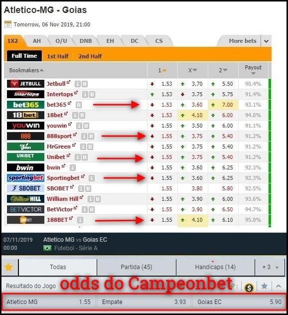 odds campeonbet