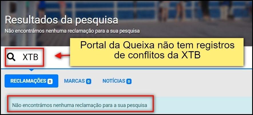 Principal portal de reclamações de Portugal não tem queixas de conflitos da XTB