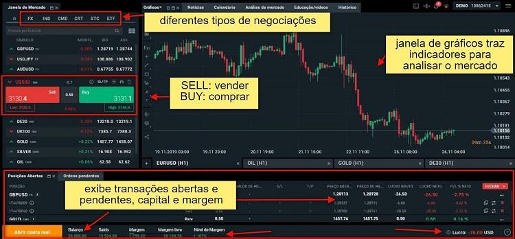 interface de negociação da xtb
