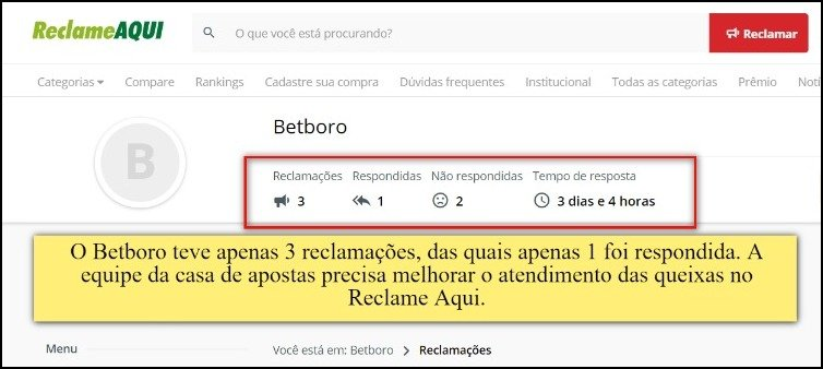 índice de reclamações do betboro em sites externos