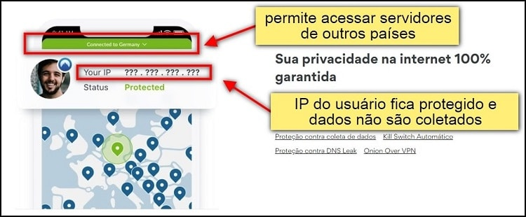 instruções do nord vpn mostrando que IP do usuário fica protegido e dados não são coletados
