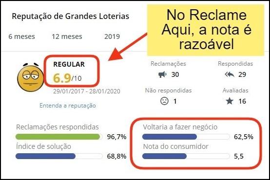 nota do Grandes Loterias na principal plataforma de conciliação do Brasil