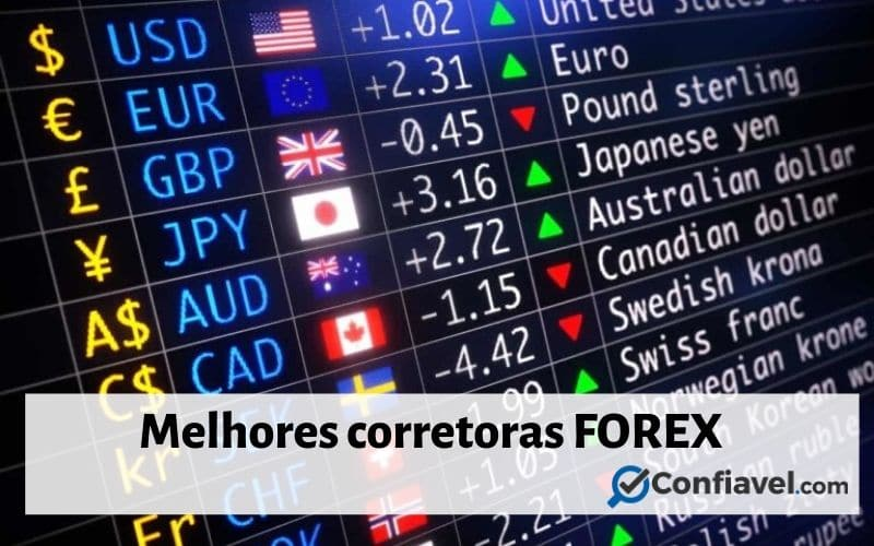 Corretora forex mais confiavel em ya and shang there we showed that investment demand