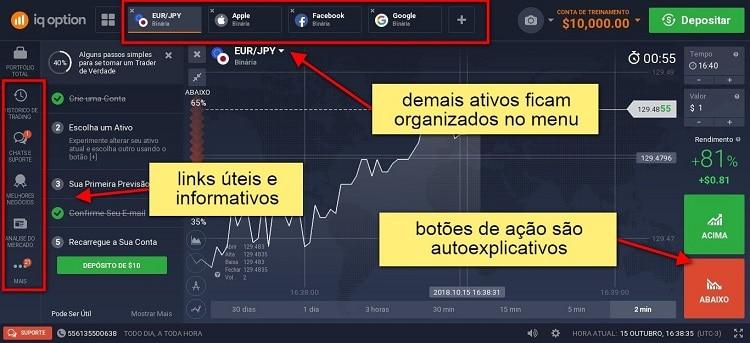 tela de negociação do iq option