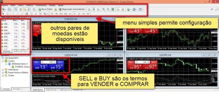 tela do sistema de negociação do xm