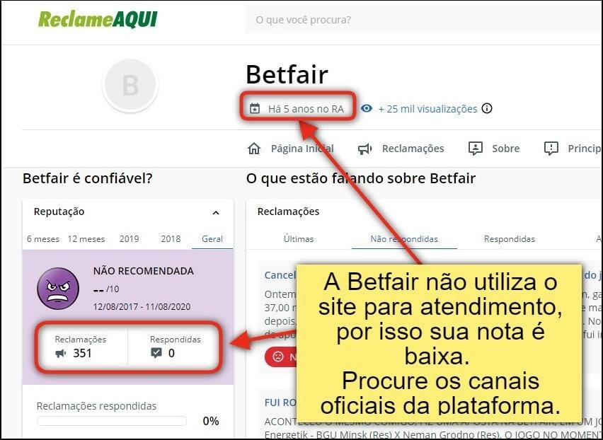 Betfair não utiliza o RA como atendimento ao usuário