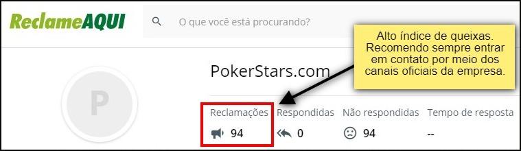 avaliação externa sobre PokerStars