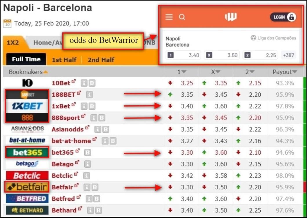 comparativos de odds BetWarrior