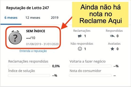 Lotto247 ainda não tem nota na principal plataforma de queixas do Brasil