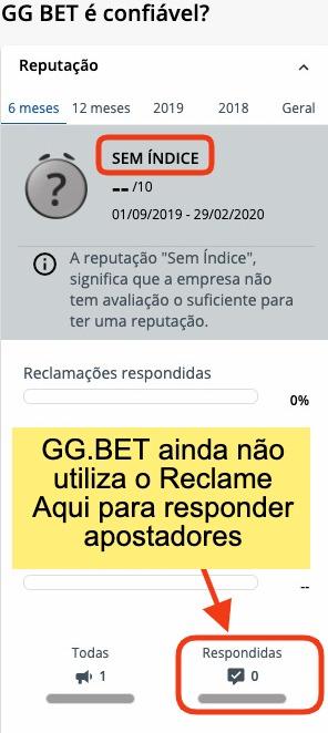 GG.BET ainda não utiliza plataformas externas para responder usuários