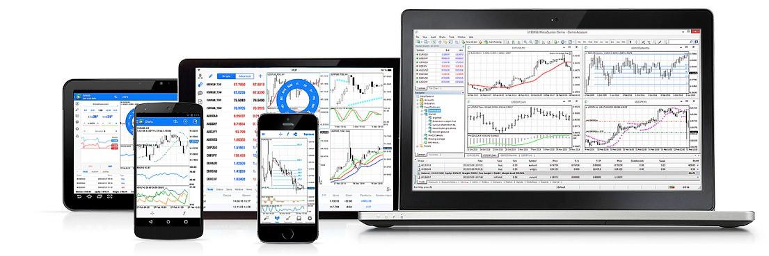 layout de plataforma de negociação MetaTrader