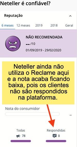 Neteller é confiável, mas ainda não responde consumidores em plataformas de queixas