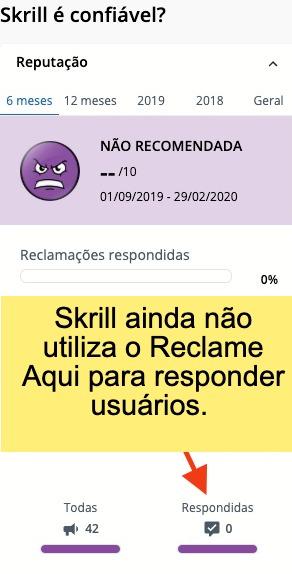 Skrill ainda não responde usuários em plataformas externas