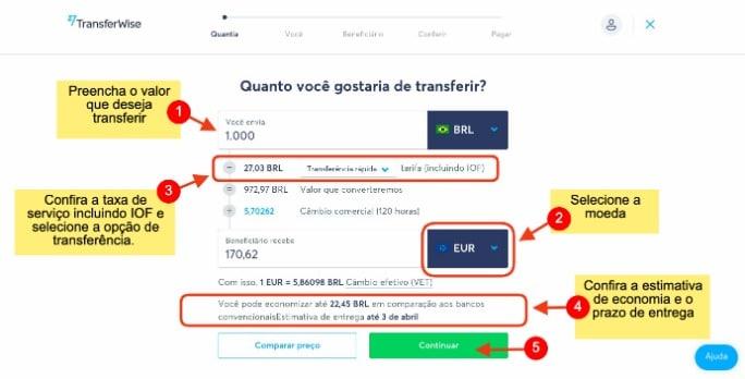 veja como funciona o TransferWise passo a passo
