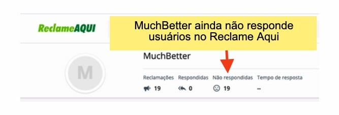 MuchBetter não responde usuários em plataformas externas