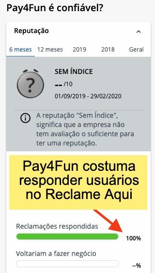 pay4fun responde usuários em plataformas externas