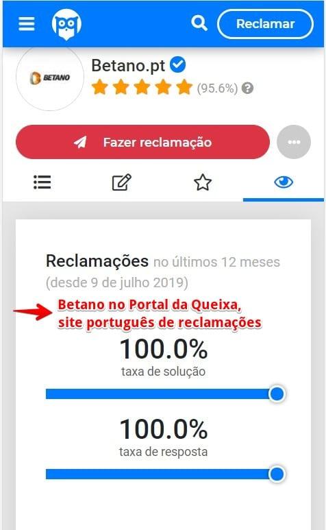 taxa de resposta de 100% em site português de reclamações